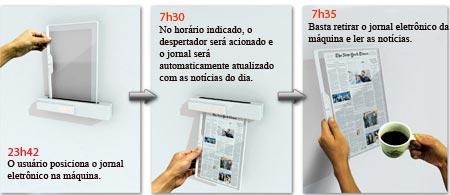 Inovação do Jornal - Como Funciona?