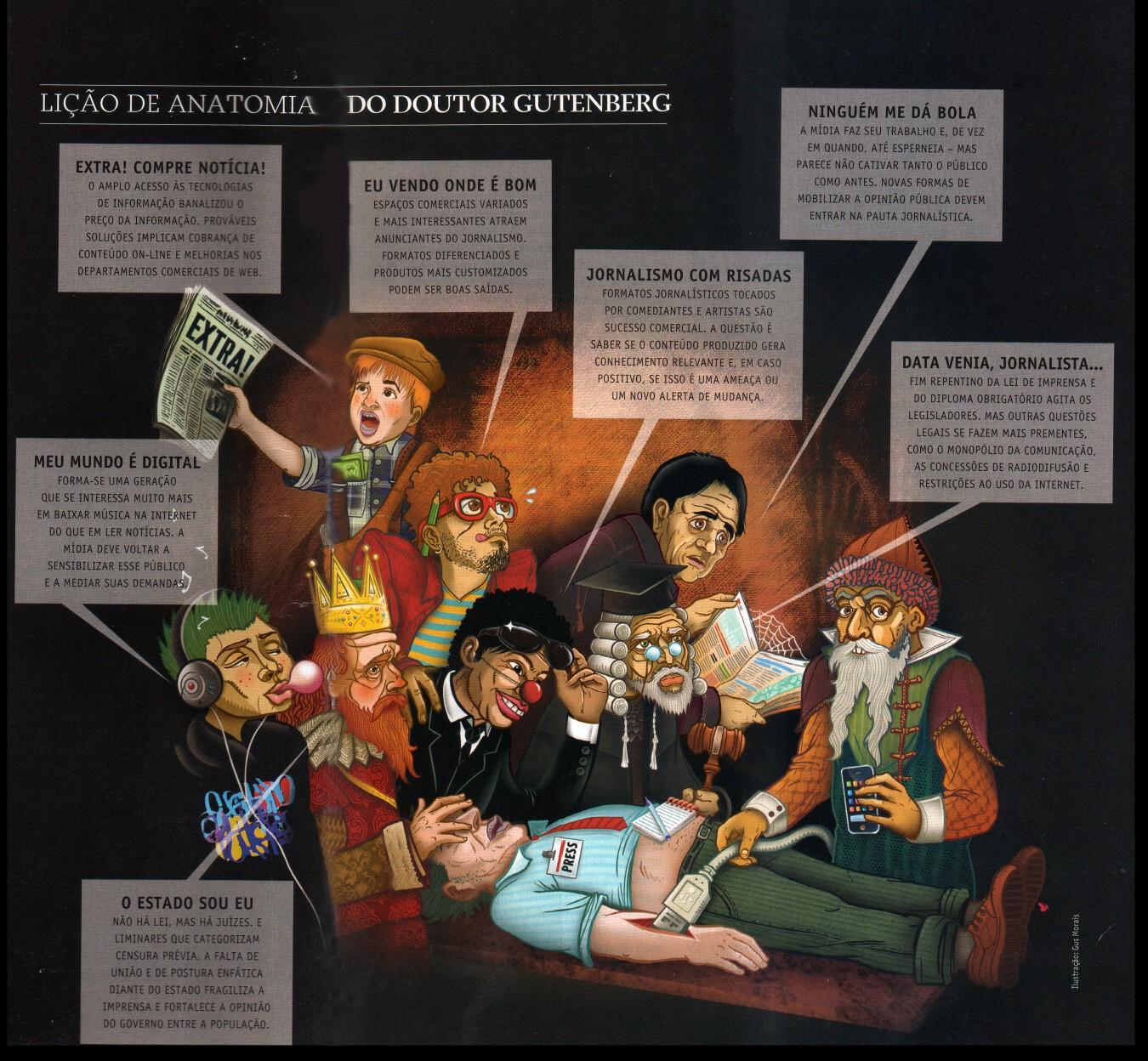 Liçao de Anatomia do Doutor Gutemberg