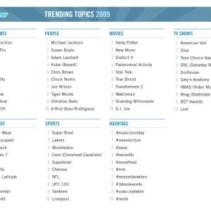 Twitter Trending Topics 2009