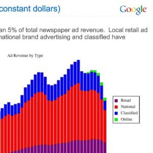 Conselhos do Google aos Jornais