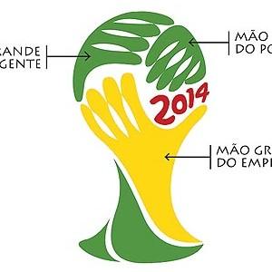 Considerações sobre a Copa do Mundo de 2014