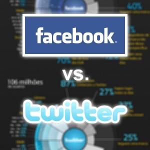 Facebook vs. Twitter – Visão Demográfica em 2010