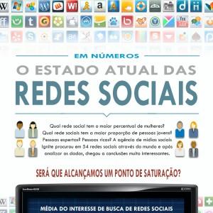 O Estado Atual das Redes Sociais
